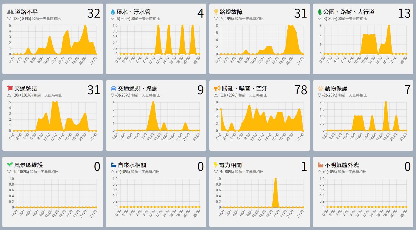 line_chart