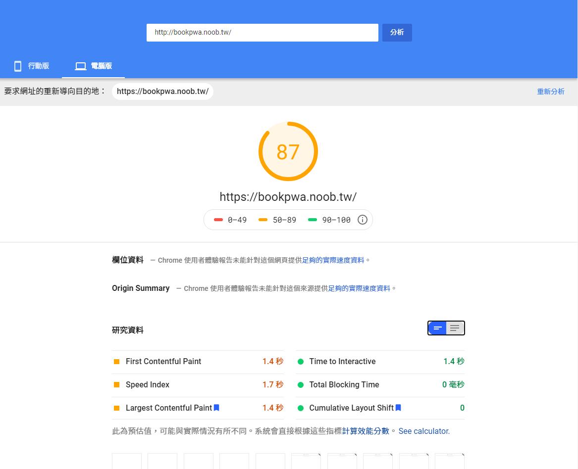 Lighthouse 和 PageSpeed,檢測網站該看哪個指標?